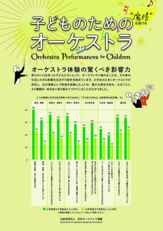 オーケストラ体験の影響力~子どものためのオーケストラ~ | インフォメーション | 公益社団法人 日本オーケストラ連盟
